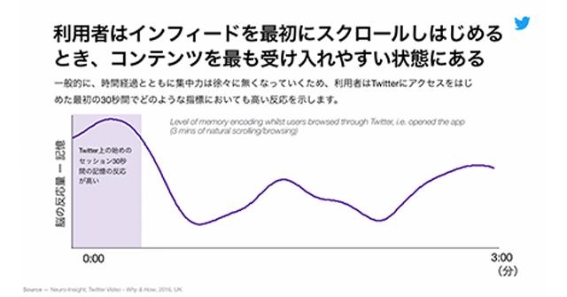 tw-data